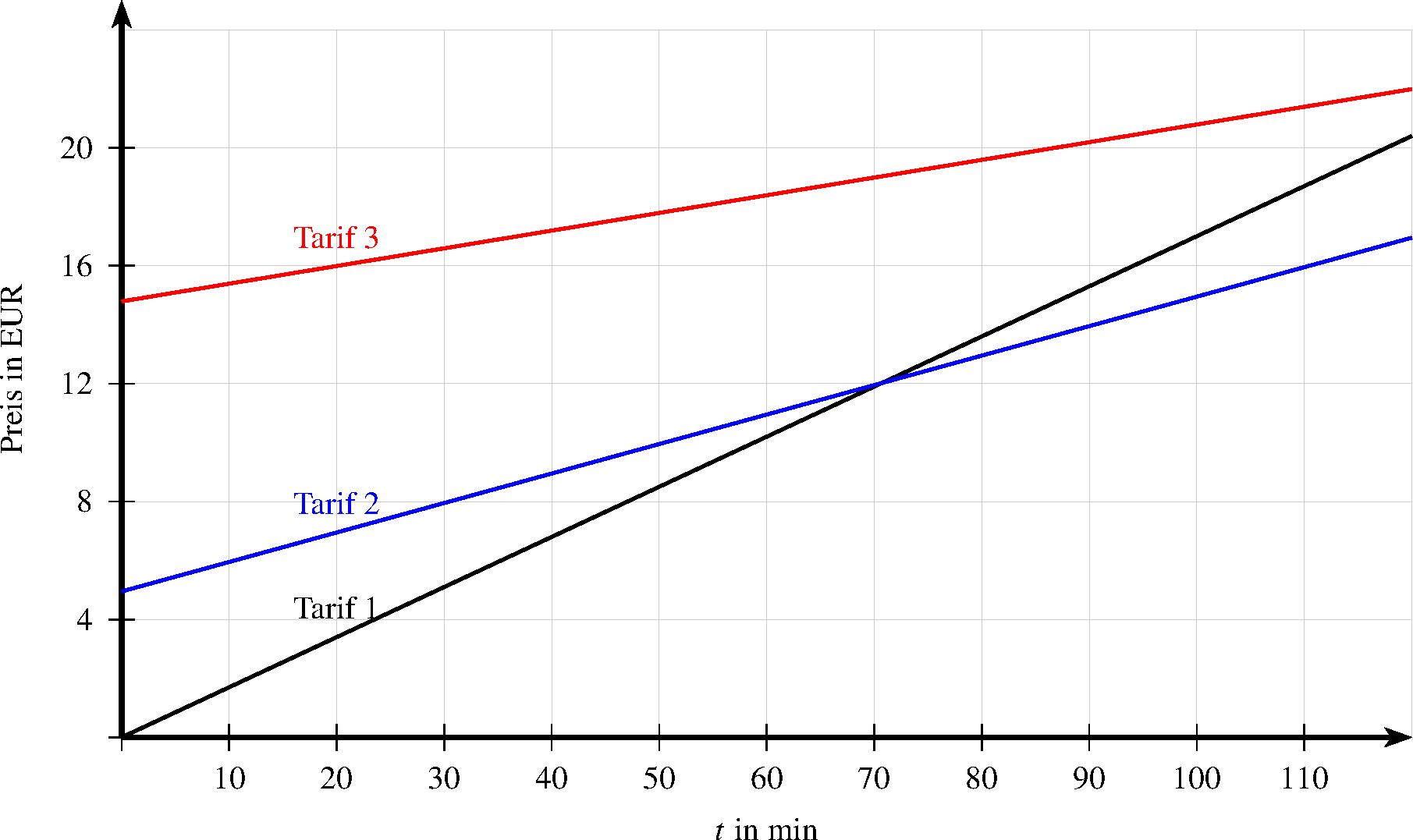 latex mathematik
